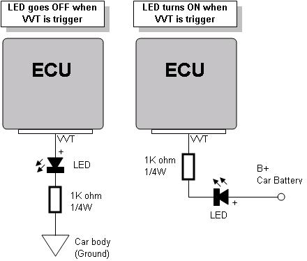 VVT_light typical problems of toyota corolla levin trueno ae111 20v map 4age 20v ecu wiring diagram at alyssarenee.co