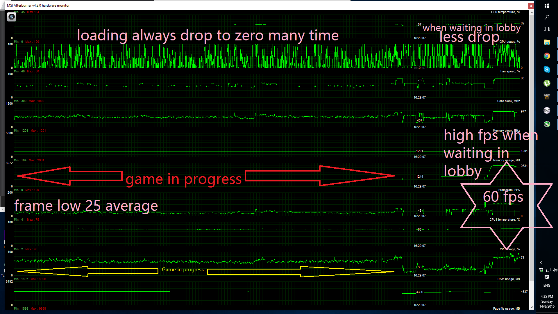MWO: Forums - Amd Gpu Load Low And Lazy, How To Force It